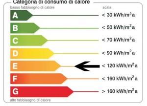certificazione-energeticaE