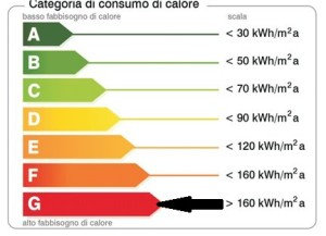 certificazione-energetica_classeG